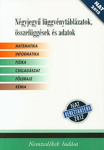Michalovszky Csabáné /szerk./: Négyjegyű függvénytáblázatok, összefüggések és adatok